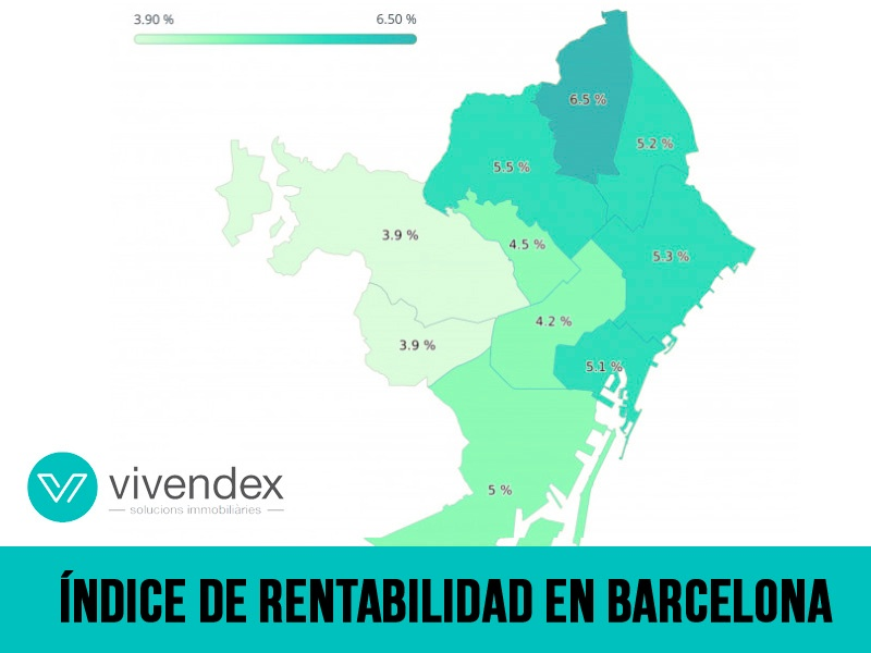 Los barrios de Barcelona con mayor rentabilidad